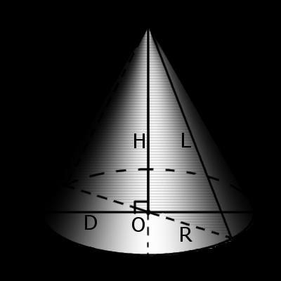 Осевое сечение конуса с обозначениями