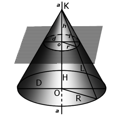 Усеченный конус с обозначениями