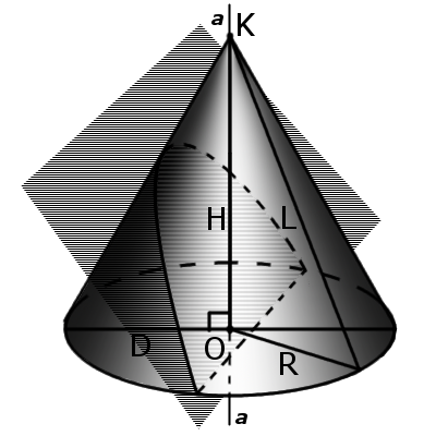 Изображение конуса с обозначениями