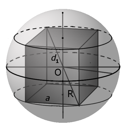 Сфера описана вокруг куба с обозначениями