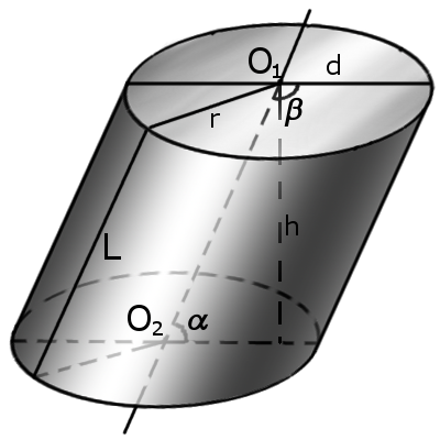 Изображение наклонного цилиндра с обозначениями