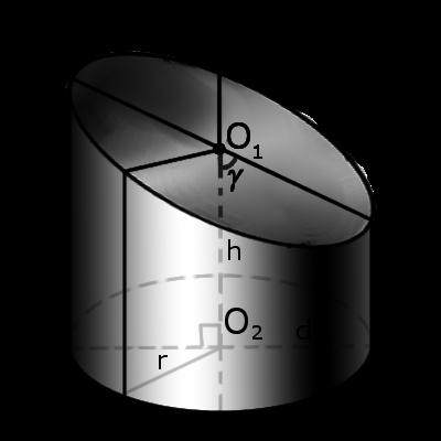 Изображение косого цилиндра с обозначениями