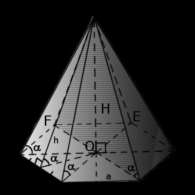 Изображение пирамиды с обозначениями