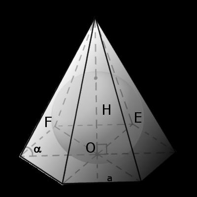 Пример описаной пирамиды вокруг сфери