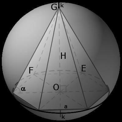 Пример вписанной пирамиды в сферу