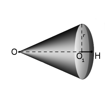 Сектор шара с обозначениями