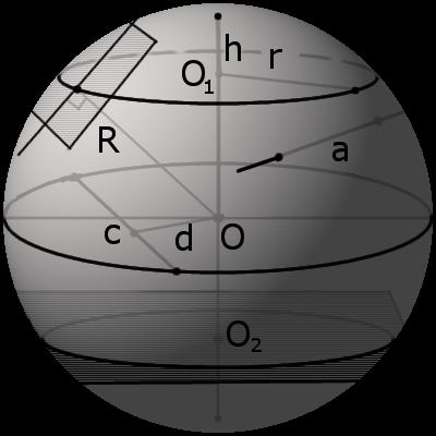 Изображение сферы с обозначениями