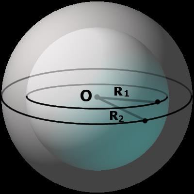 Концентрические сферы