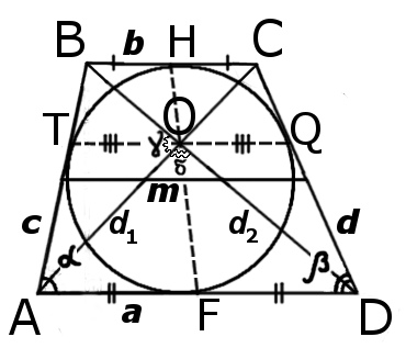 Изображение трапеции с обозначениями
