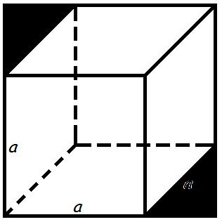 Формулы объема геометрических фигур.